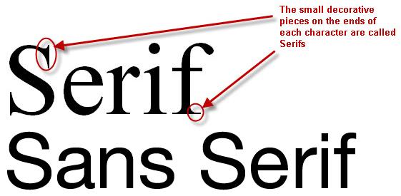 Midline Typography